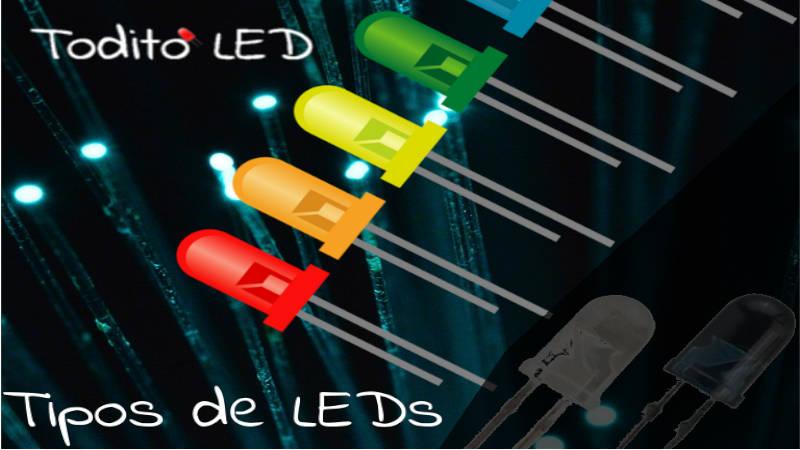 Lista completa de tipos de LED y los encapsulados principales.