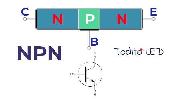 Transistores NPN y símbolo