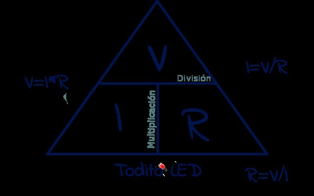 Triangulo para calcular los parámetros de la ley de ohm