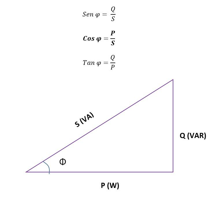 Triangulo y formulas de factor de potencia