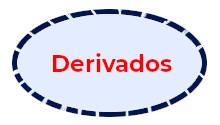 Representación grafica en forma de ovalo de un atributo derivado