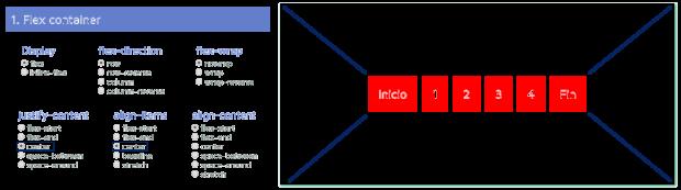 Centrar ítems con align-items-center