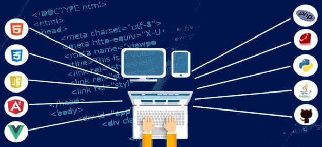 Interconexión de la www