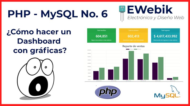 ¿Cómo crear un Dashboard con gráficas en PHP y MySQL?