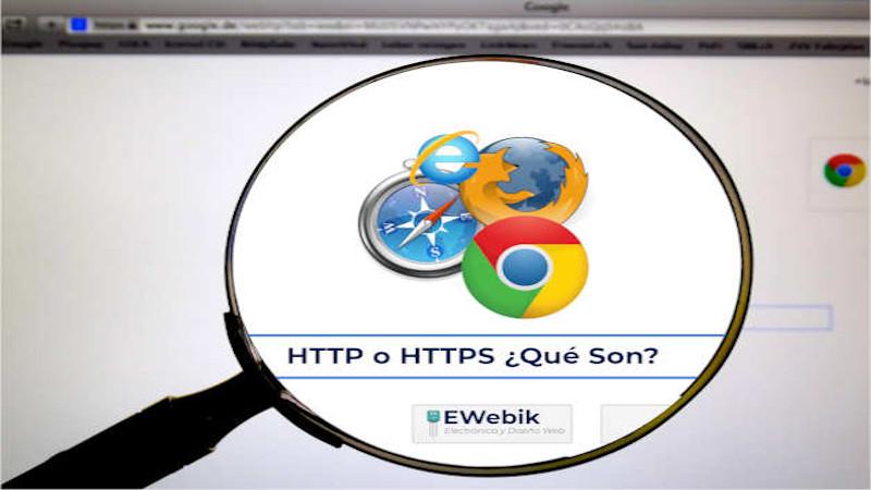 ¿Qué significa HTTP?